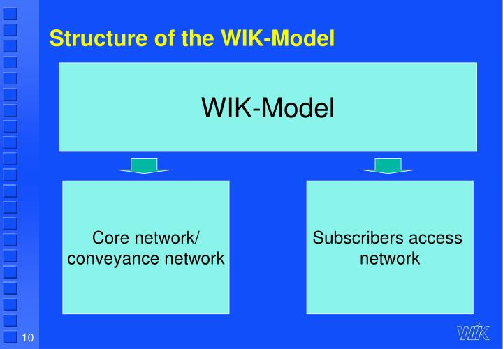 Structure of the WIK-Model