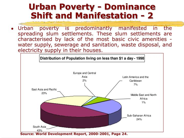 Urban poverty dominance shift and manifestation 2