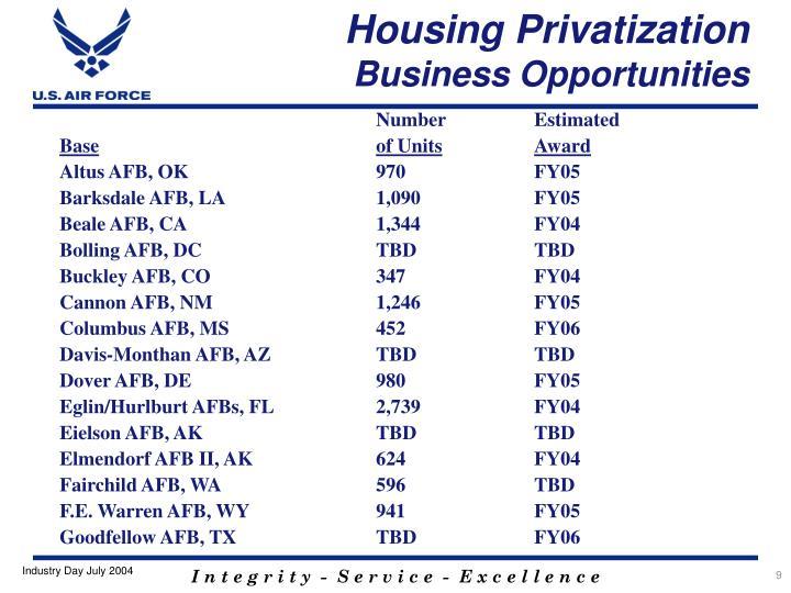 Housing Privatization
