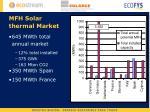 mfh solar thermal market