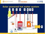 solar powered hot water system