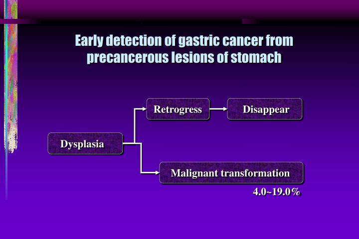 Early detection of gastric cancer from