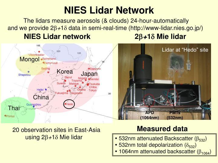 NIES Lidar Network
