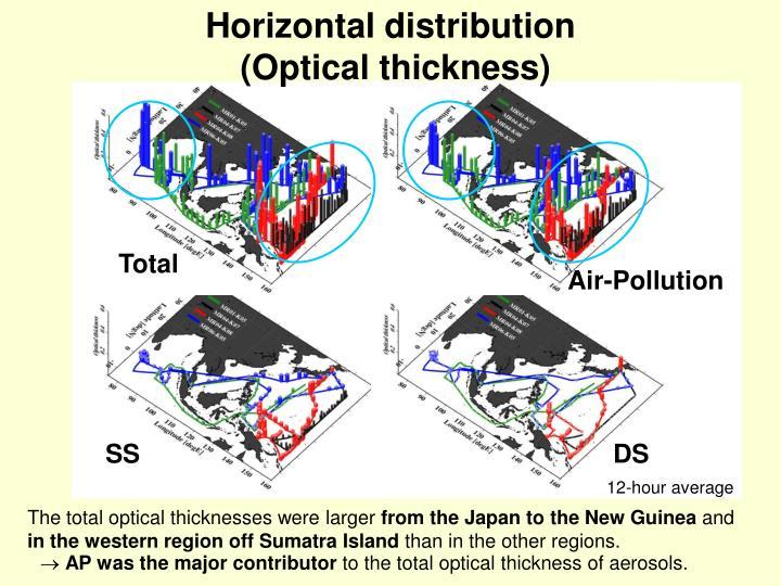 Horizontal distribution