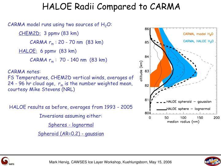HALOE Radii Compared to CARMA