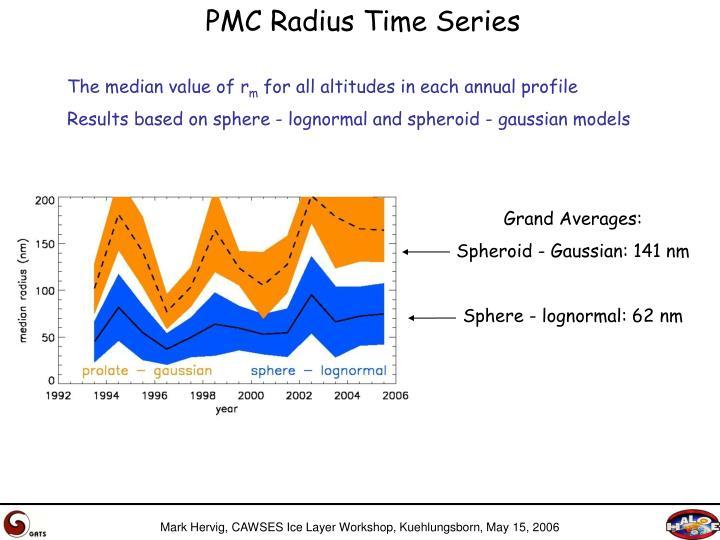 PMC Radius Time Series