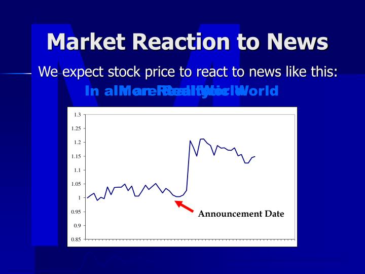 Market reaction to news