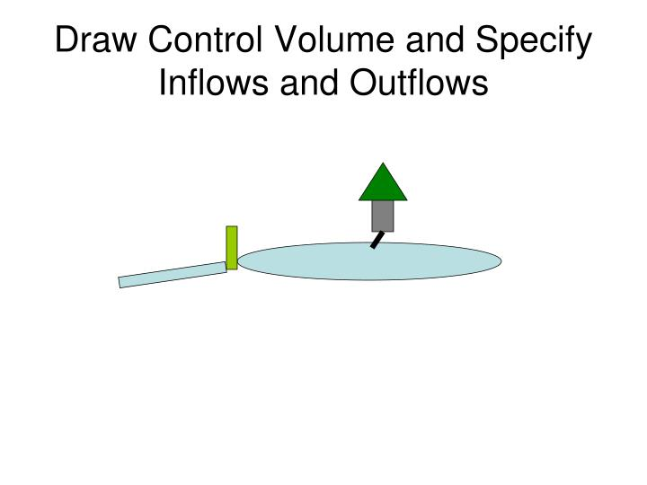 Draw Control Volume and Specify Inflows and Outflows