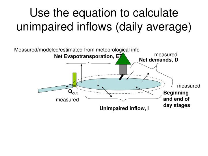 Use the equation to calculate unimpaired inflows (daily average)
