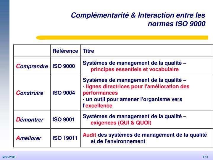 Complémentarité & Interaction entre les normes ISO 9000
