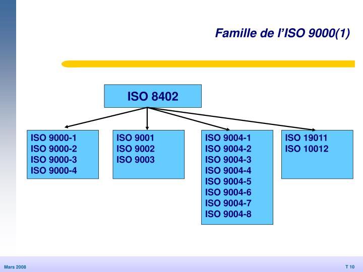 Famille de l'ISO 9000(1)