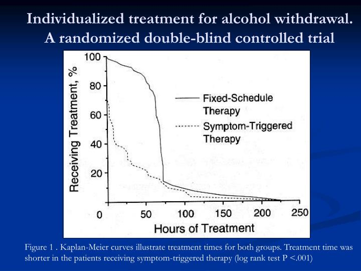 Individualized treatment for alcohol withdrawal. A randomized double-blind controlled trial