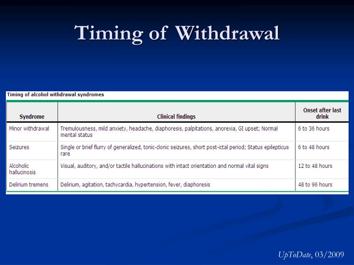 Timing of Withdrawal