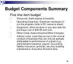 budget components summary