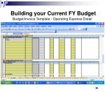 building your current fy budget budget invoice template operating expense detail
