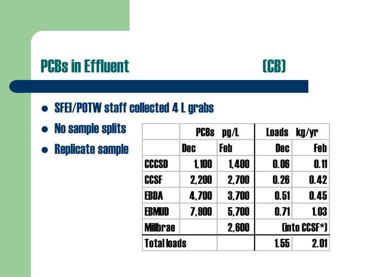 PCBs in Effluent(CB)