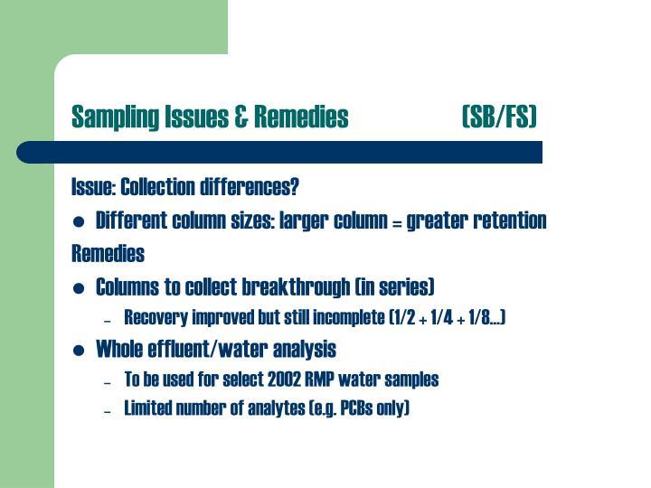 Sampling Issues & Remedies(SB/FS)