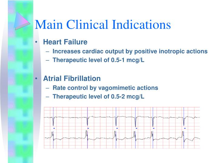 Main Clinical Indications