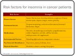 risk factors for insomnia in cancer patients