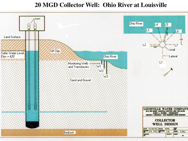 20 MGD Collector Well:  Ohio River at Louisville