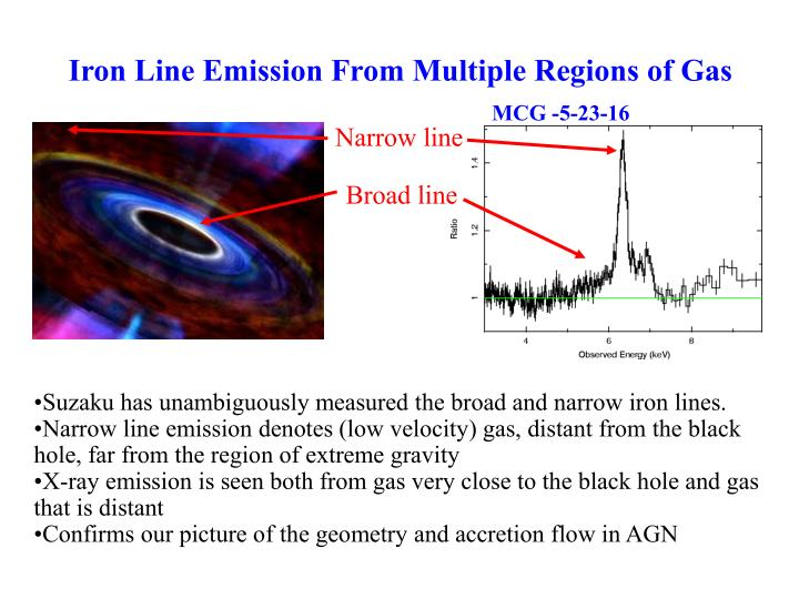 Iron Line Emission From Multiple Regions of Gas