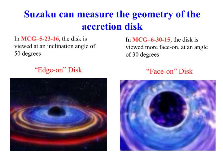 Suzaku can measure the geometry of the accretion disk