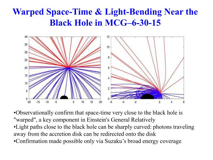 Warped space time light bending near the black hole in mcg 6 30 15