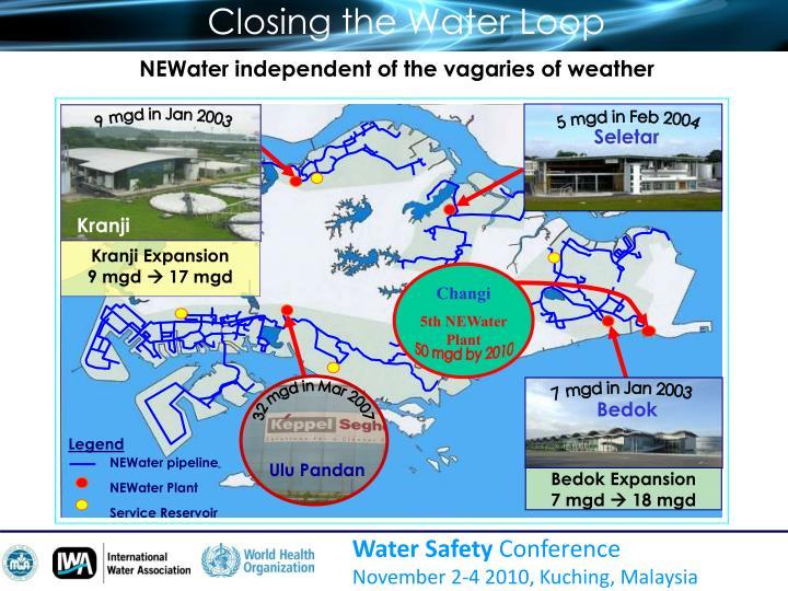 Closing the Water Loop