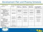 development plan and phasing schedule