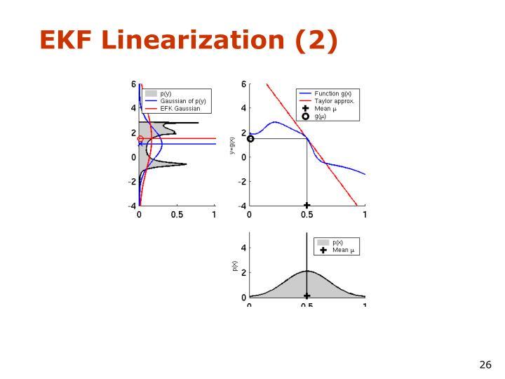 EKF Linearization (2)