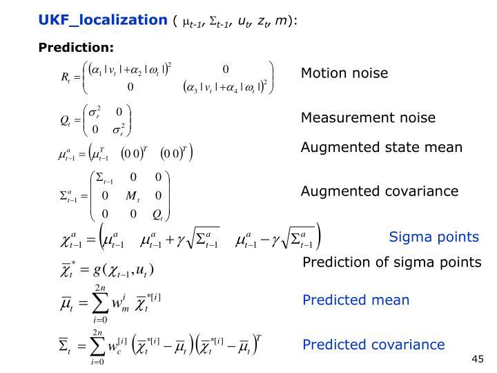 Motion noise
