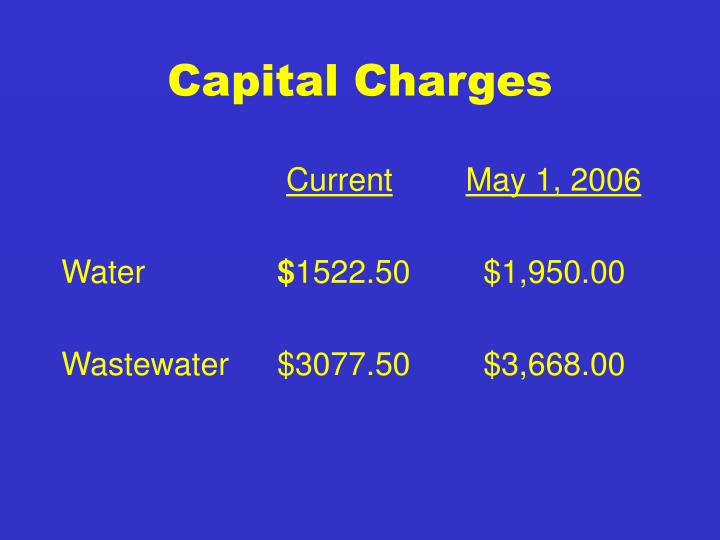 Capital Charges