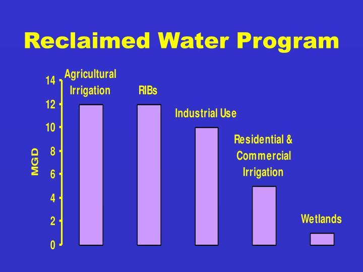 Reclaimed Water Program