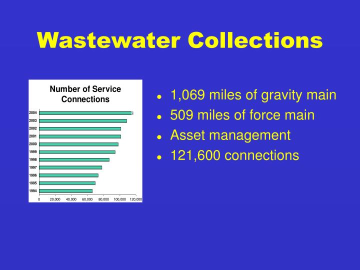 Wastewater Collections