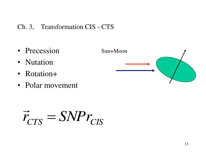 Ch. 3,    Transformation CIS - CTS