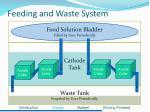 feeding and waste system1