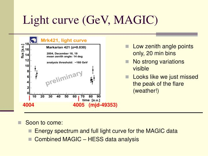 Light curve (GeV, MAGIC)