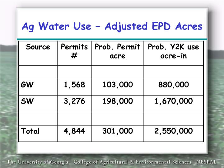 Ag Water Use – Adjusted EPD Acres