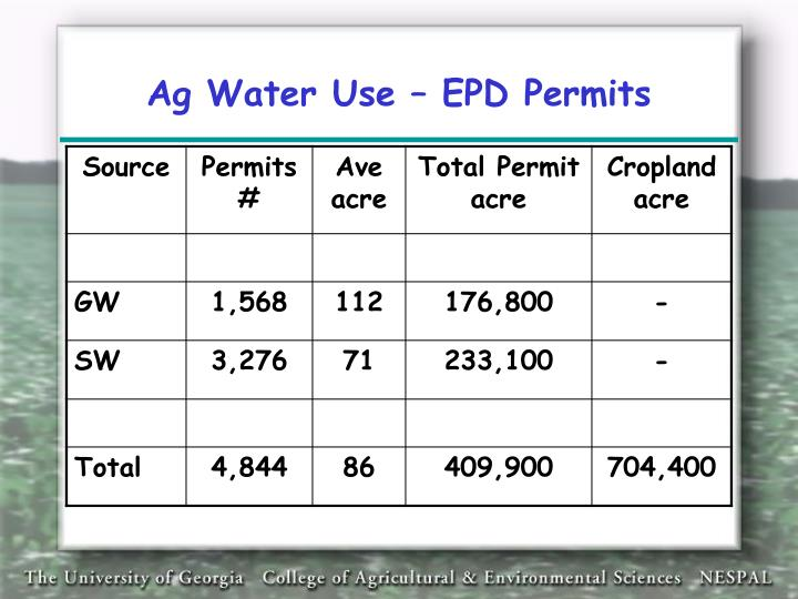 Ag Water Use – EPD Permits