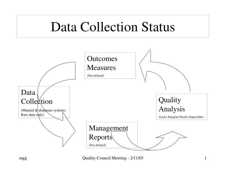 Data Collection Status