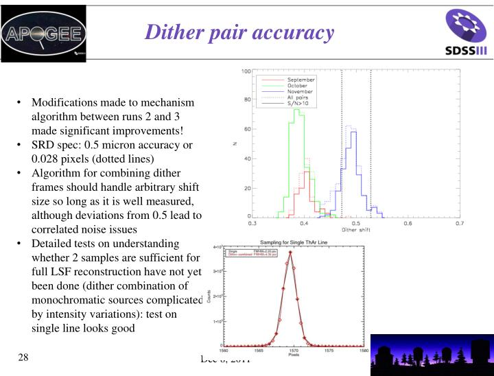 Dither pair accuracy