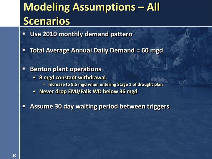 Modeling Assumptions – All Scenarios