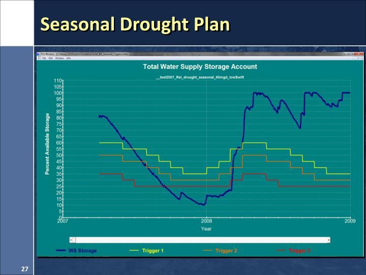 Seasonal Drought Plan