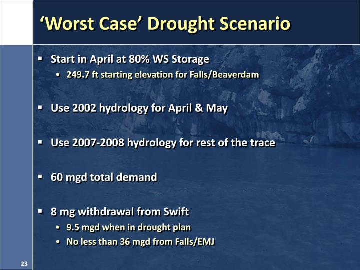 'Worst Case' Drought Scenario