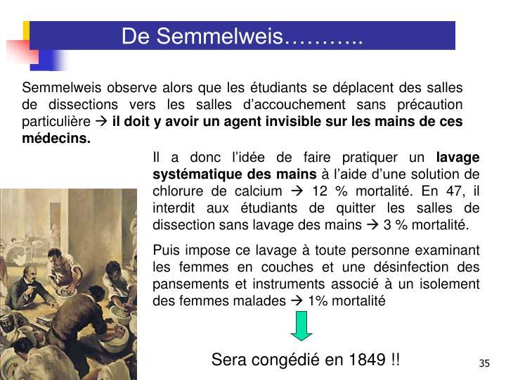 De Semmelweis………..