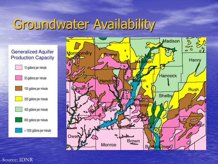Groundwater Availability