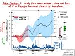 prior findings 1 eddy flux measurement show net loss of c in tapajos national forest of amaz nia