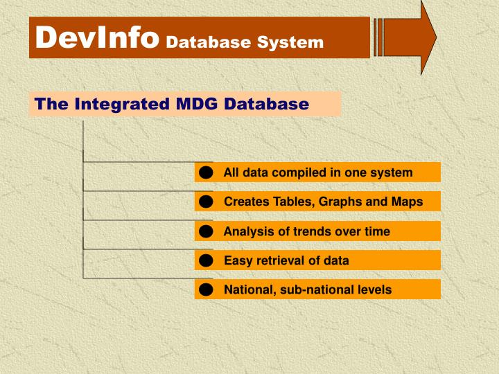 All data compiled in one system