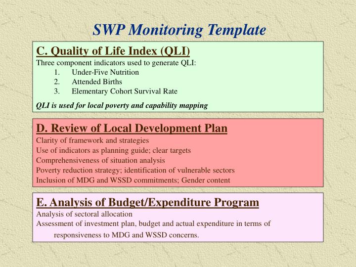 SWP Monitoring Template