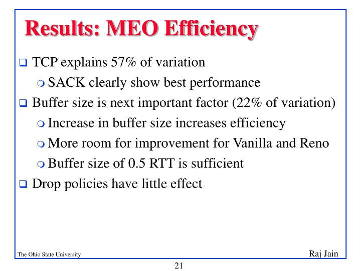 Results: MEO Efficiency